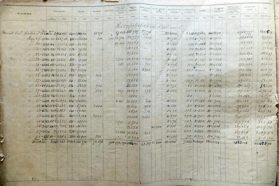1862 War Tax Recapitulation 2.jpg