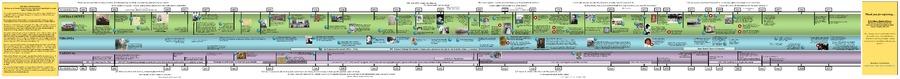 Timeline-OL20140903.V1.pdf