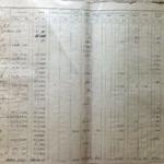 1862 War TAX SMI