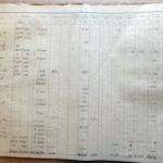 1862 War Tax BUR