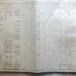 1862 Louisa County  War Tax Book TUR