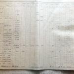 1862 War Tax DAB