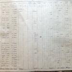 1862 War Tax BAK