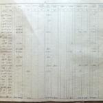 1862 War Tax BRO
